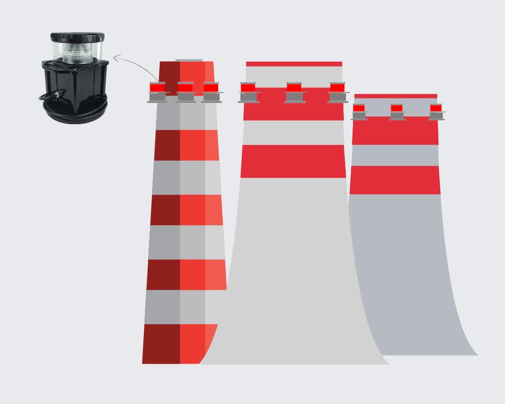 medium intensity aviation light for chimneys cooling towers