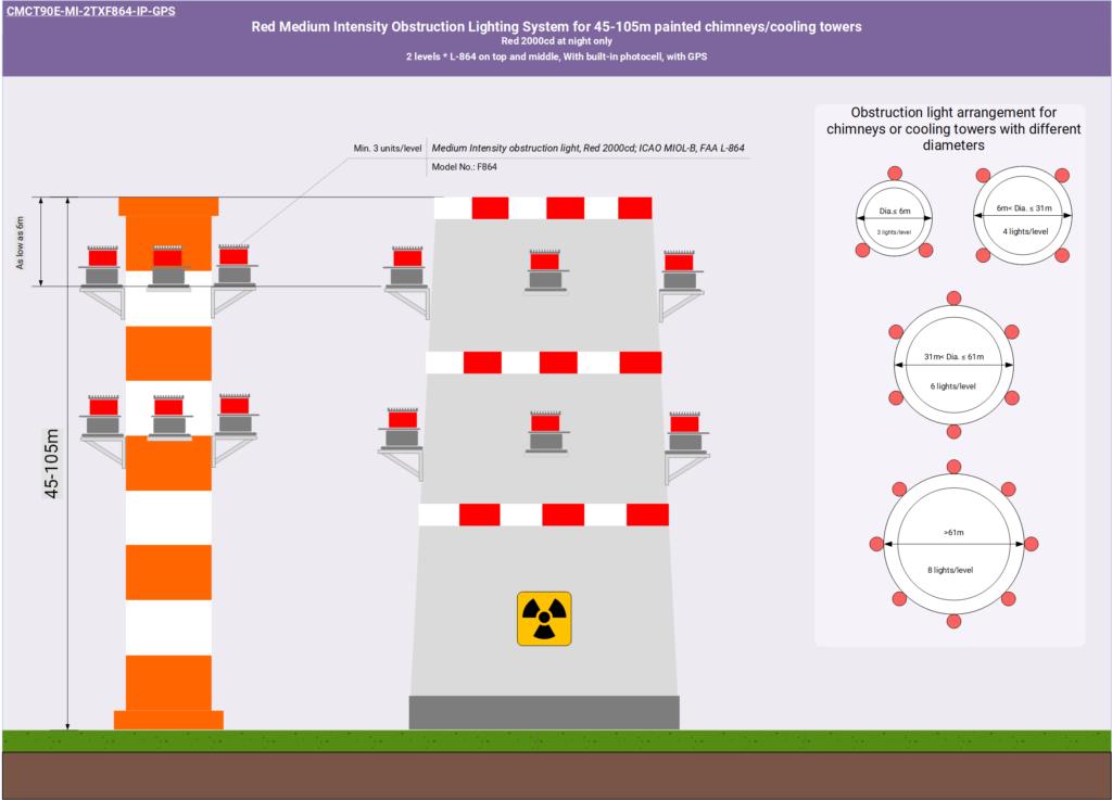 Schéma d'éclairage d'avertissement d'aéronef pour les tours de refroidissement des cheminées peintes de 45 à 105 m