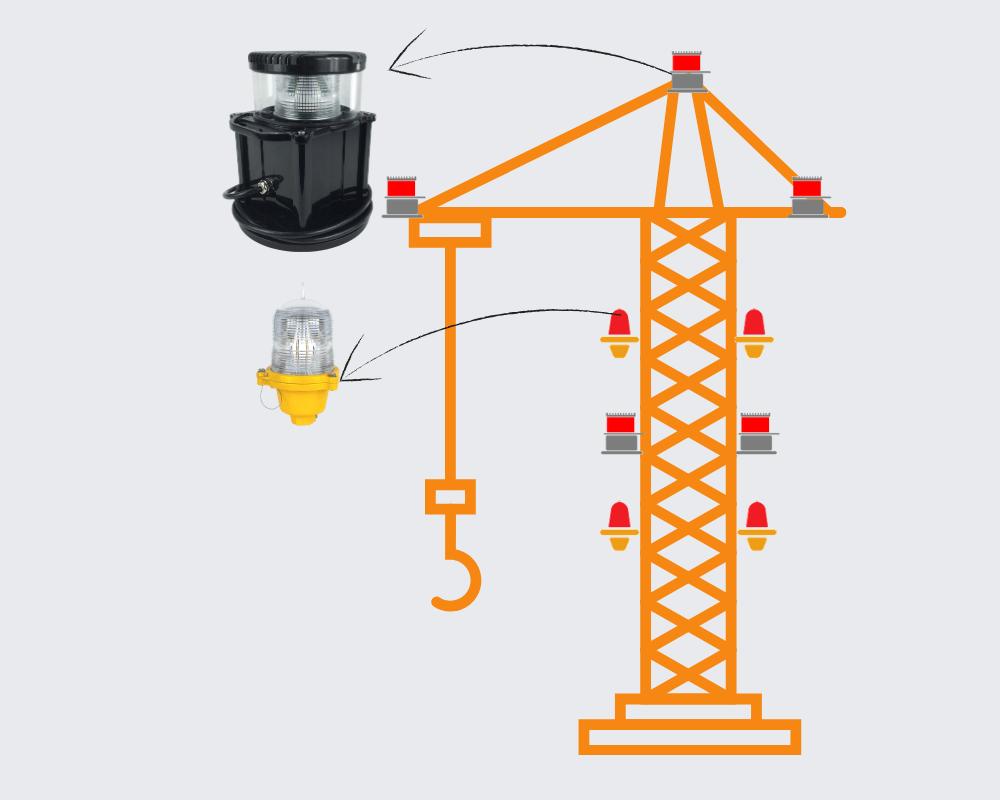 авиационные сигнальные лампы для башенных кранов