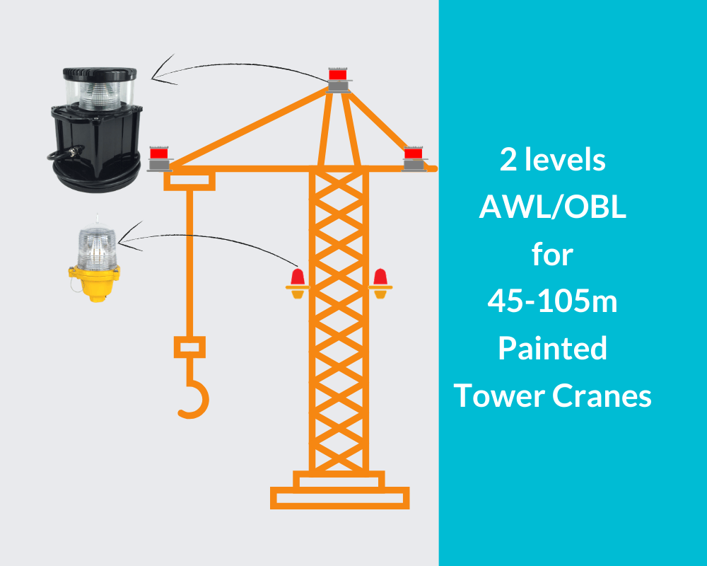 aircraft warning lights for tower cranes