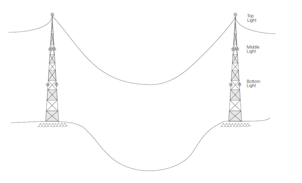 图4.19中间照明示例