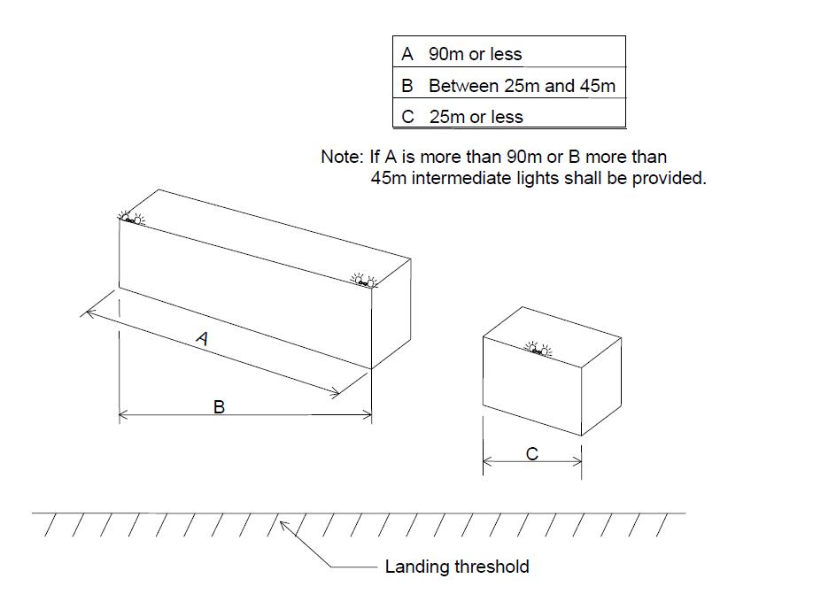 Figure 9.31 1 3