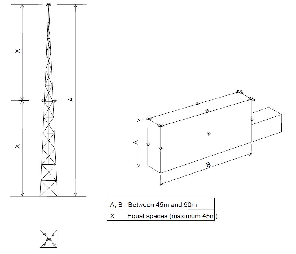 Figure 9.31 1 4