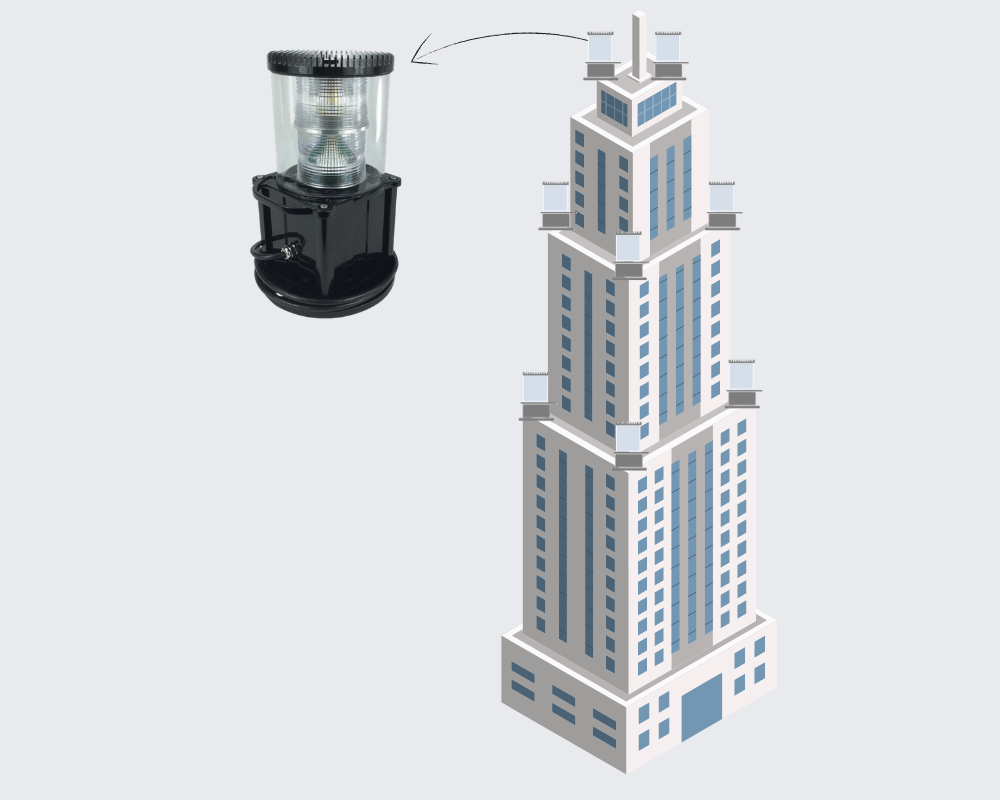 white medium intensity obstruction lights for tall buildings