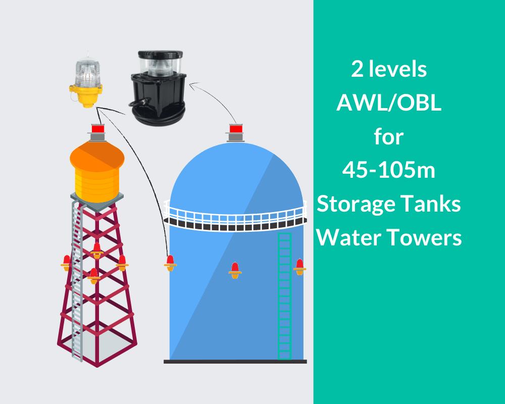luzes de alerta de aeronaves para torres de água de tanques de armazenamento