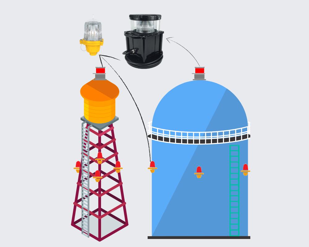 авиационные сигнальные лампы для резервуаров водонапорных башен