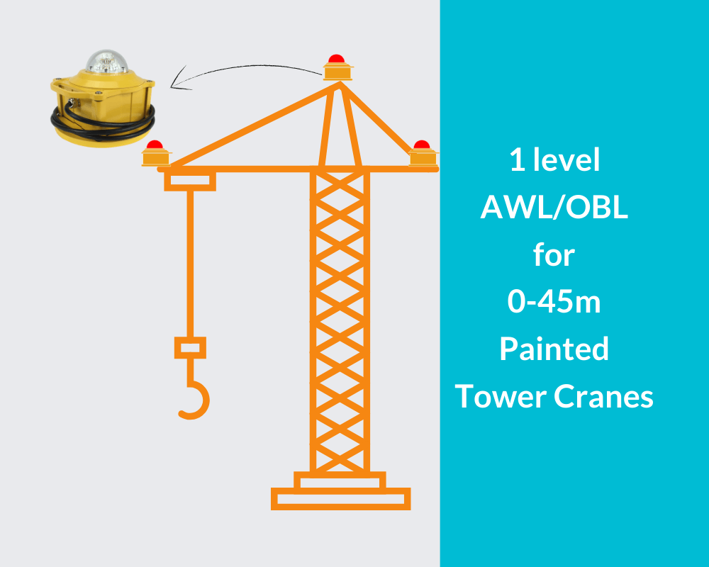 low intensity obstruction lights for 45m tower cranes