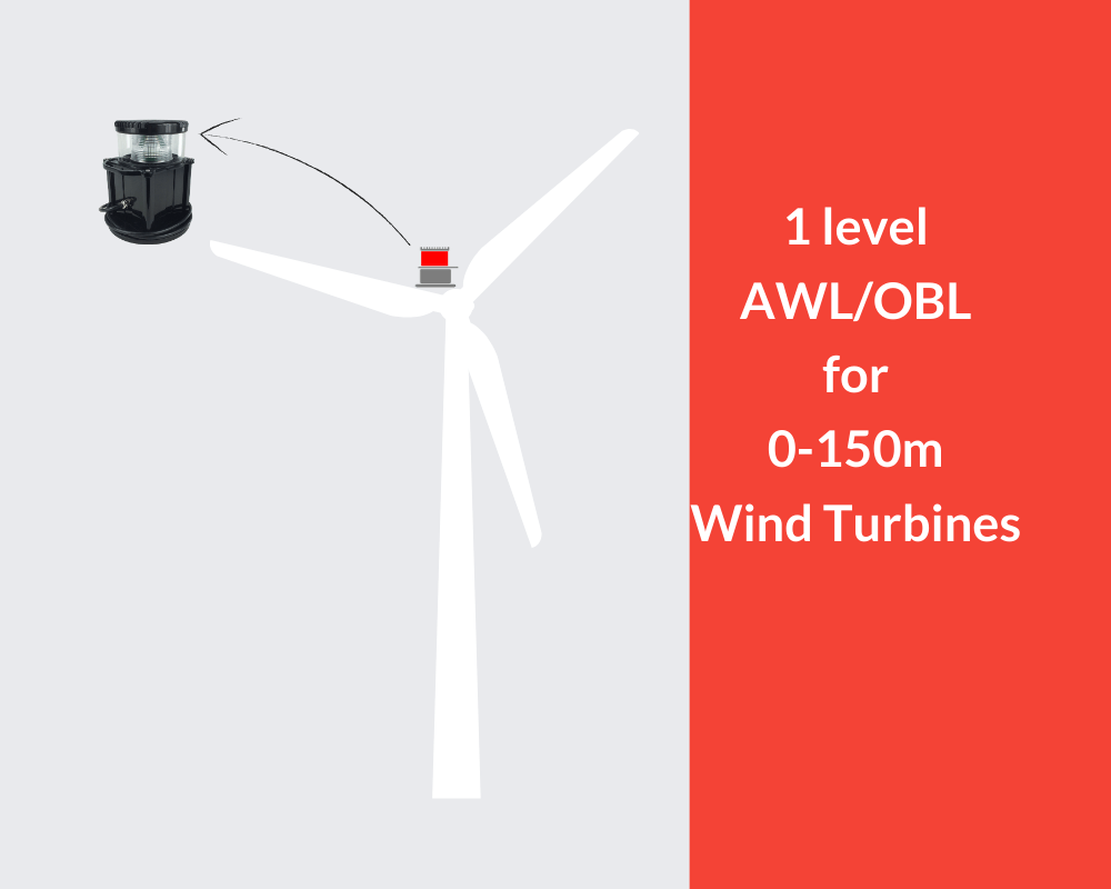 aviation light for 105m wind turbines