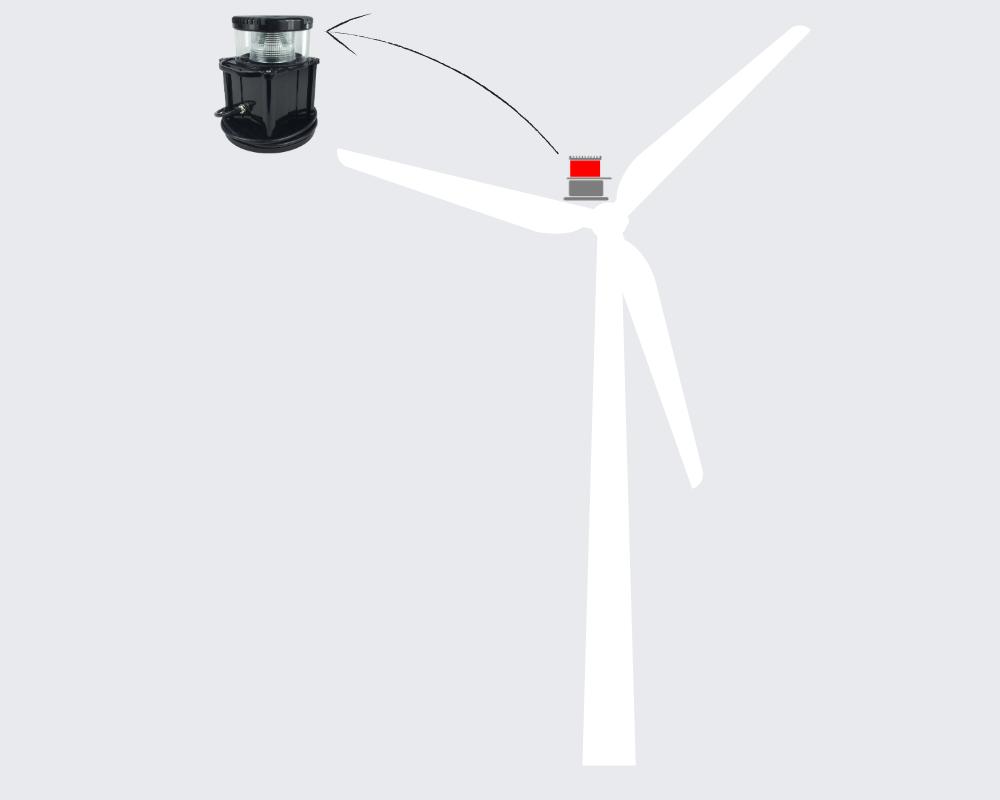 Luzes de obstrução de média intensidade para turbinas eólicas de 105m