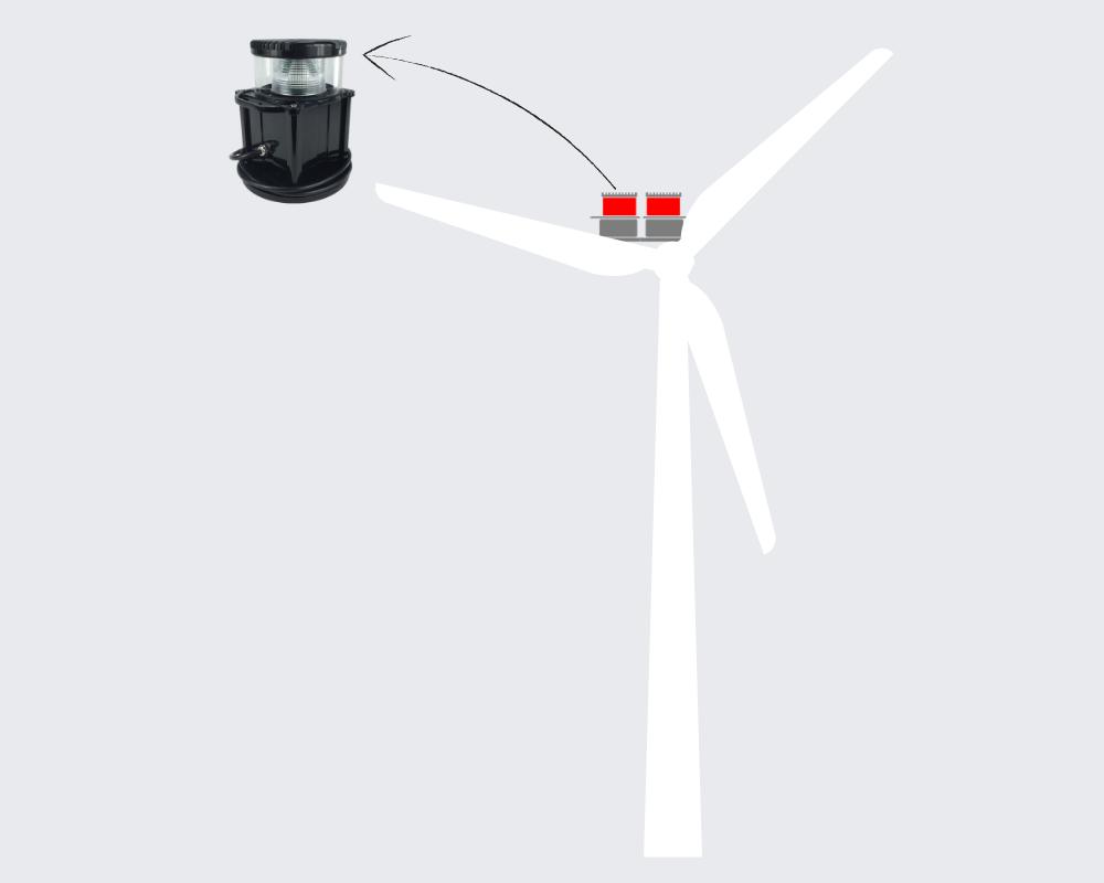 luces de advertencia de aviación para turbinas eólicas