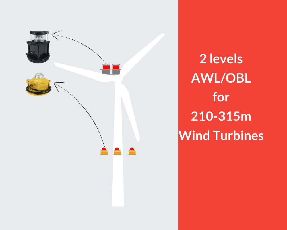 obstruction lights for 210-315m wind turbines
